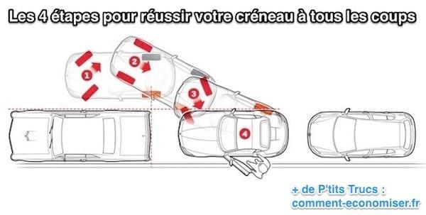 animationduncreneaumagasin_reussir-creneau-chaque-fois1.jpg