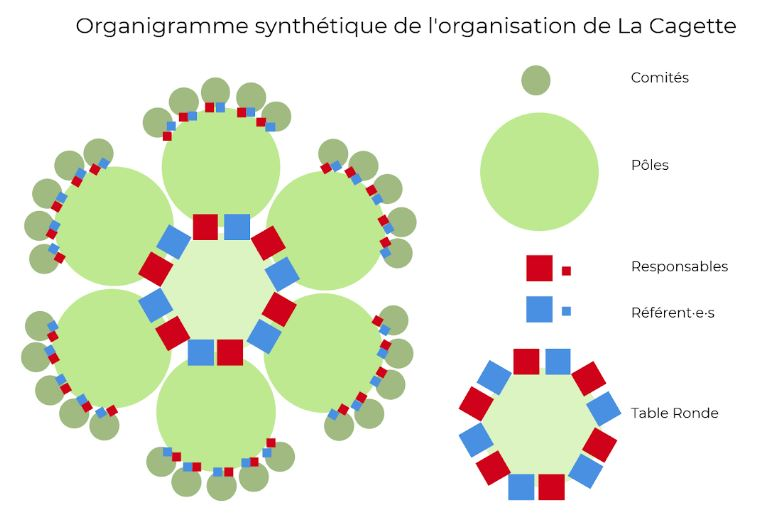 image orgacomites.jpg (46.7kB)